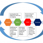 Design_thinking-3